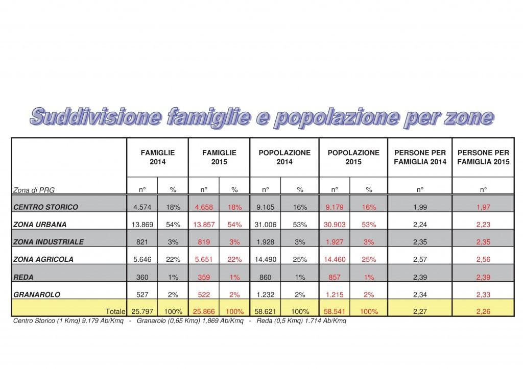 Statistica_2015-002
