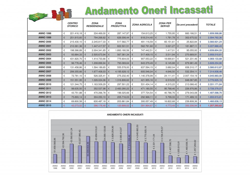 Statistica_2015-020