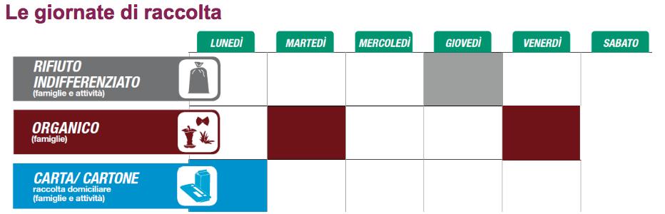 raccolta differenziata calendario